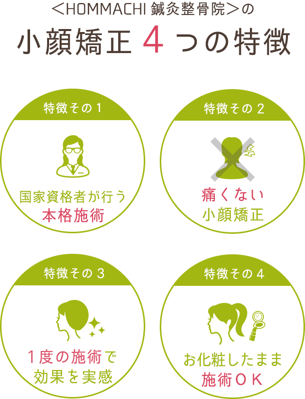 小顔矯正4つの特徴